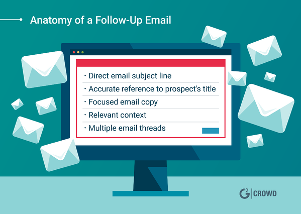 Anatomy of a Follow-Up Email