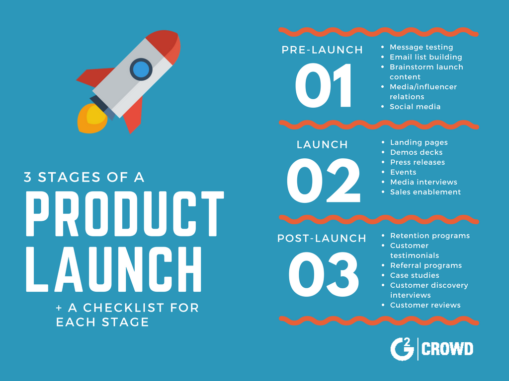 product marketing launch