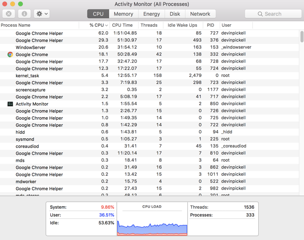 CPU activity monitor