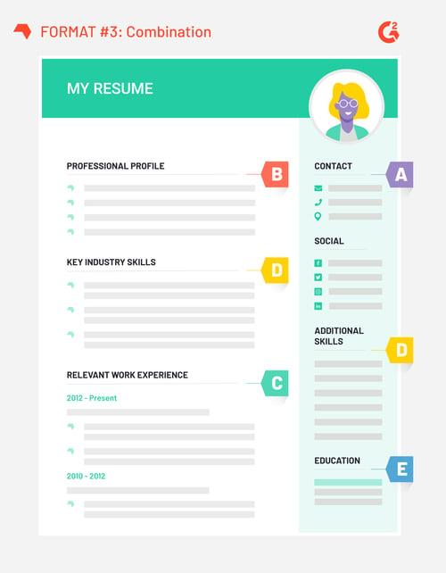 Combination Resume Example