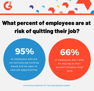 Employee satisfaction stats