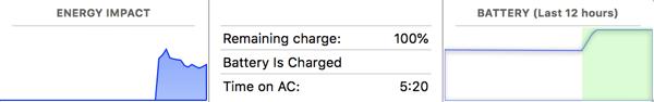 Energy impact mac