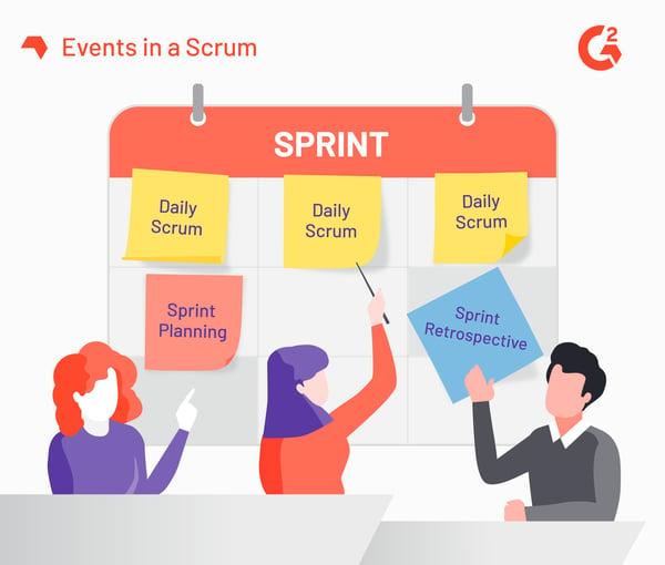 Events in a scrum