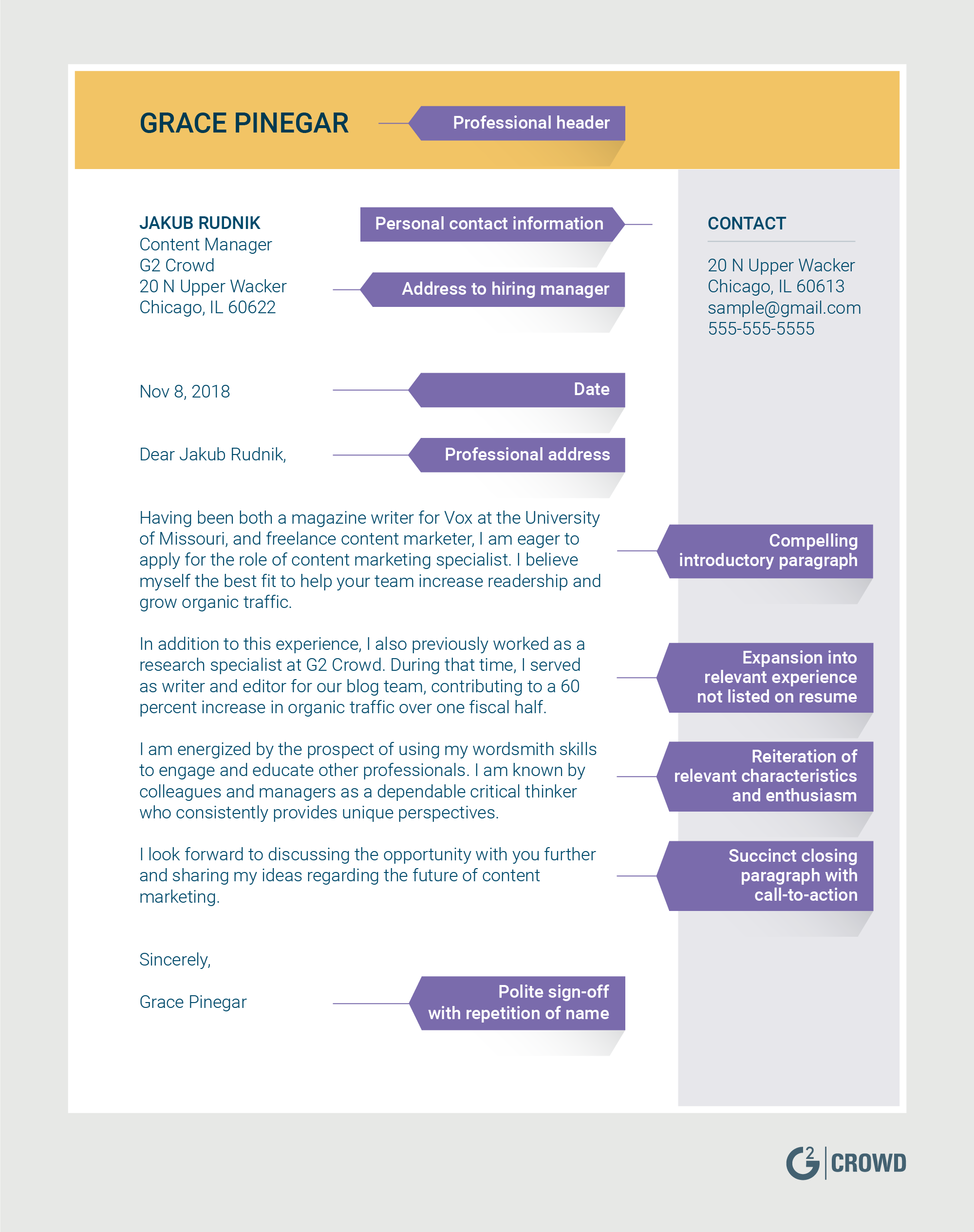 Cover Letters Examples | How To Write A Cover Letter Formatting And Unique Tips