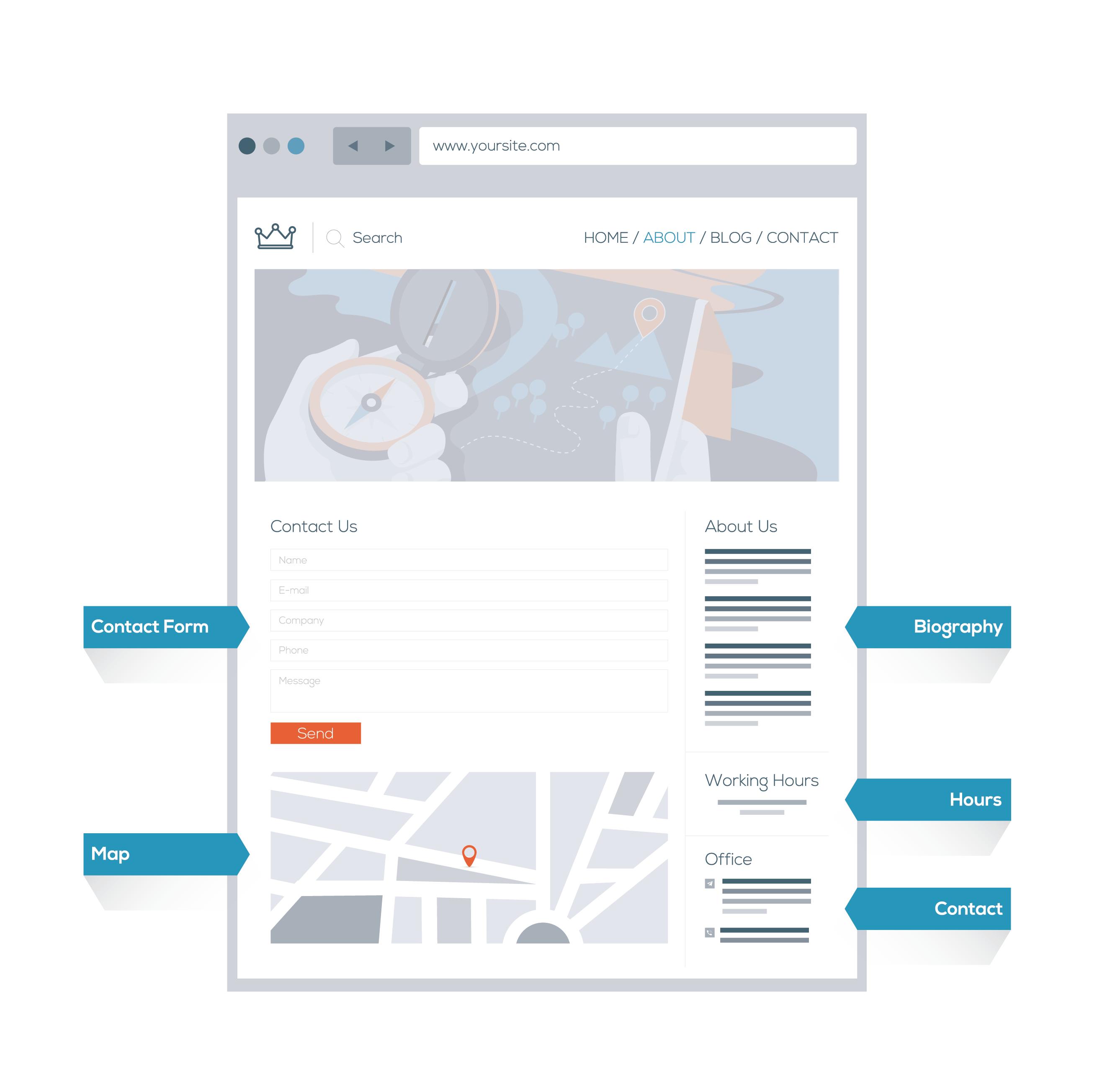 business-website-features