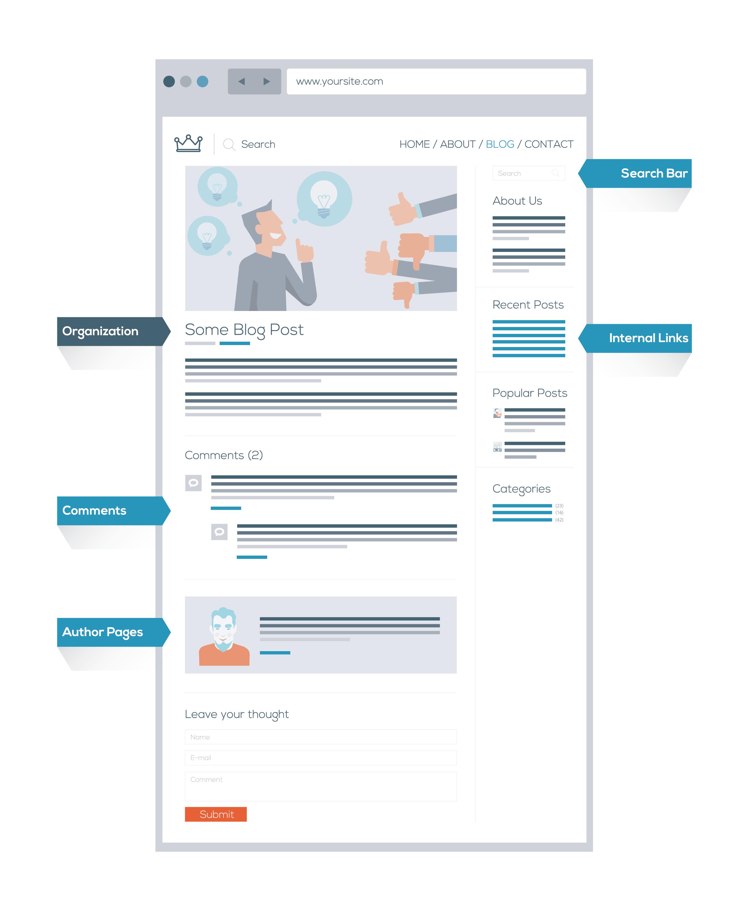 website-blog-design