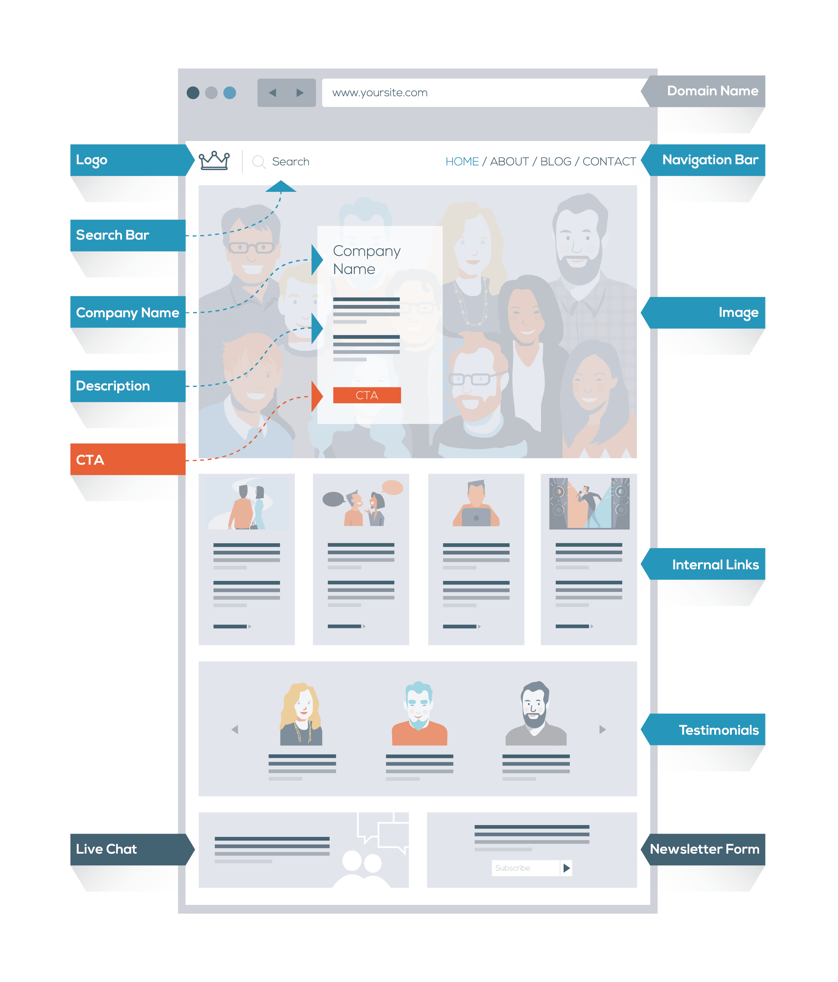 website-homepage-design