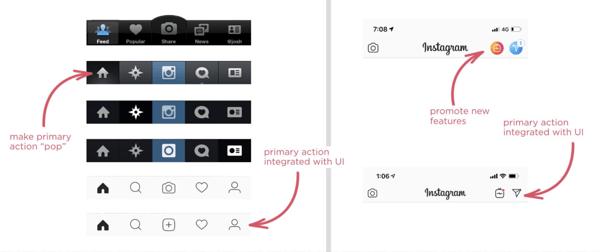 Instgram navigation redesigned for better ux design