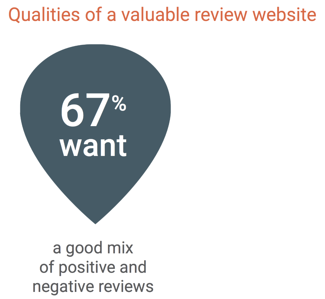 consumer-review-websites