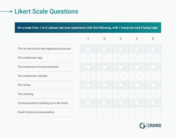 likert-scale-post-event-survey-question