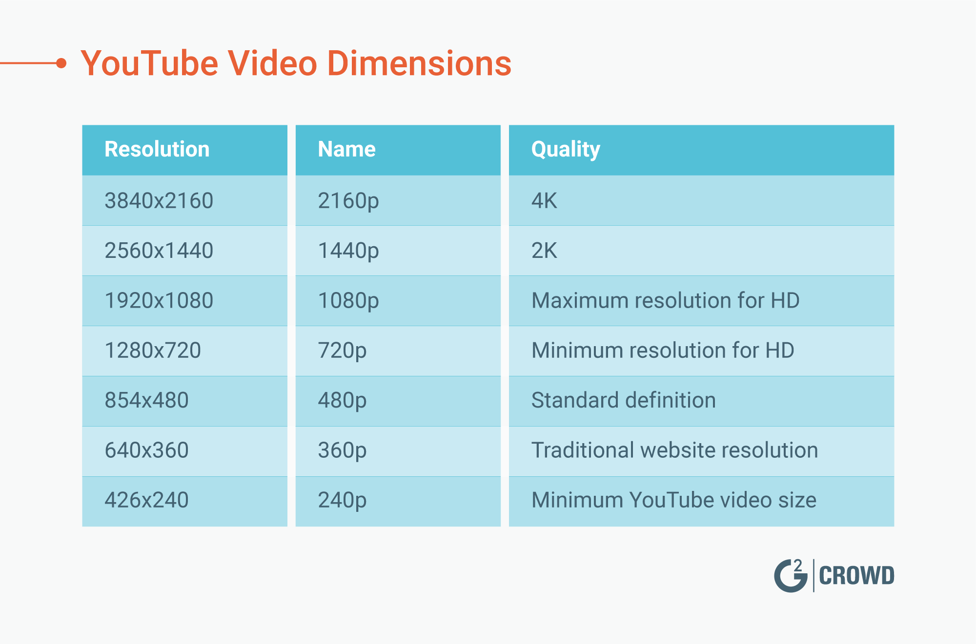 youtube-video-dimensions
