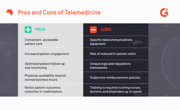 Pros and Cons of Telemedicine