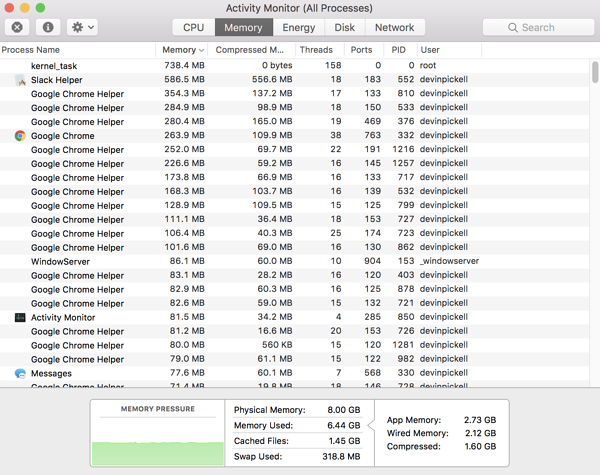 RAM activity monitor