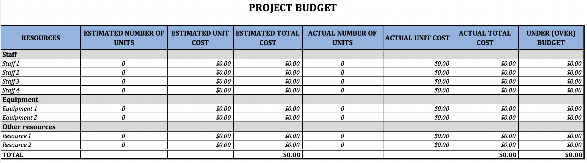 creative-template-project-budget-tracking