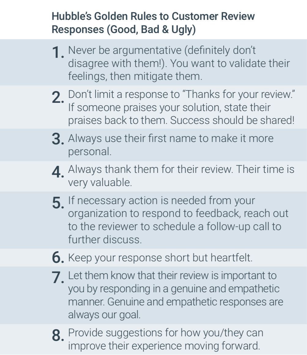 how-to-respond-to-customer-reviews