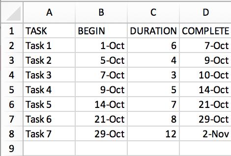 gantt-chart-create-task-table
