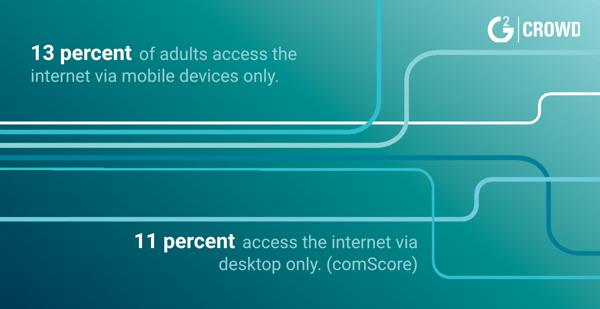 mobile web design statistics