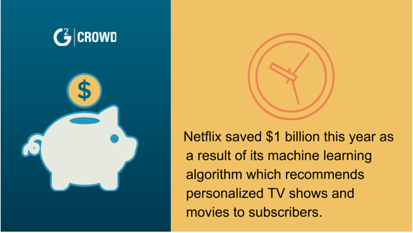 Machine learning algorithms can attract more consumers with targeted marketing