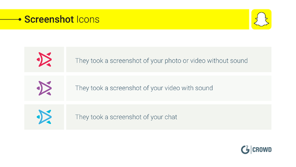Screenshot Icons Snapchat