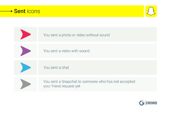 Sent Icons Snapchat
