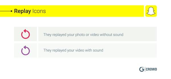 Snapchat Relay Icons