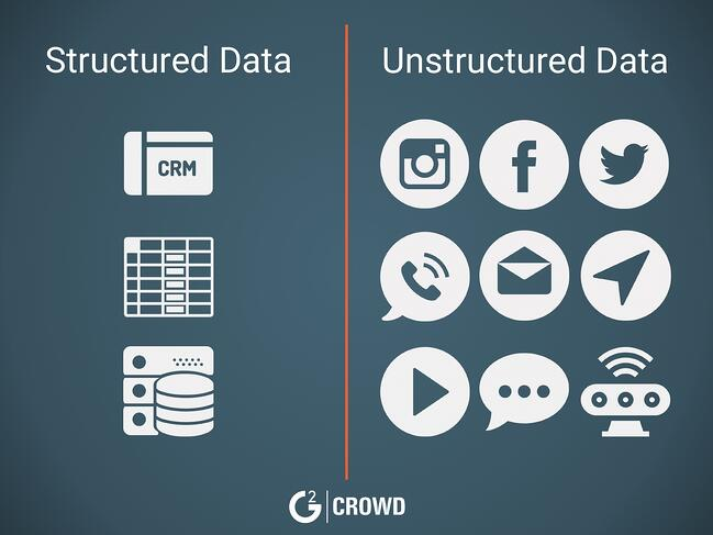Structured-vs-Unstructured-data