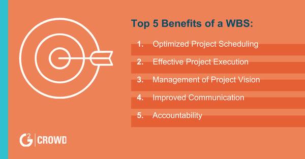 WBS-Benefits