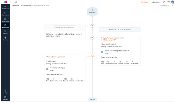 Zoho campaigns workflow