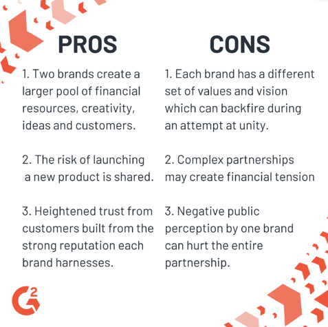 Pros and cons of co-branding