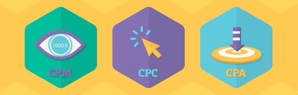 cpm-cpc-cpa