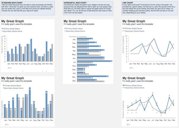 data-visualization-template