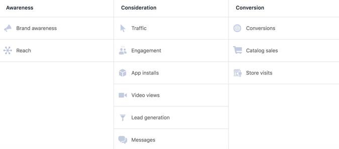 facebook-ads-manager