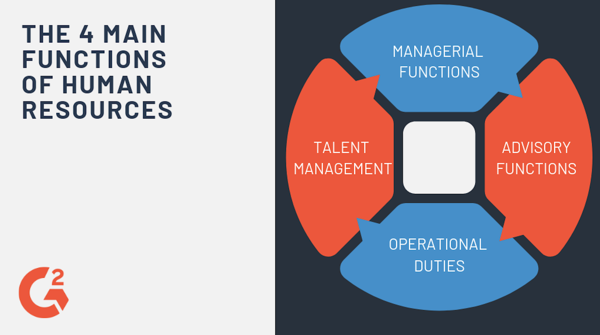 what are the main functions of hr