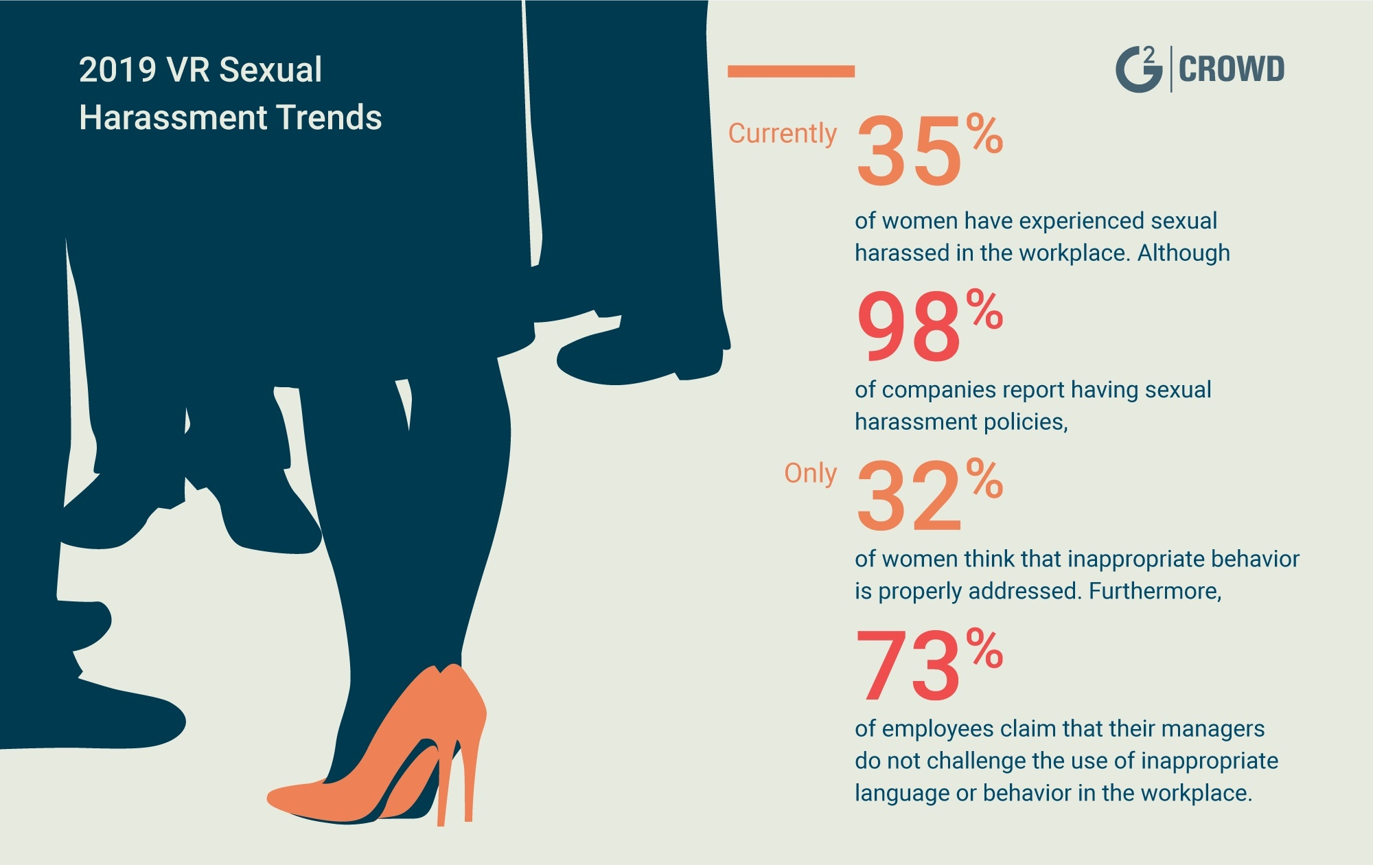 sexual-harassment-trends-for-2019