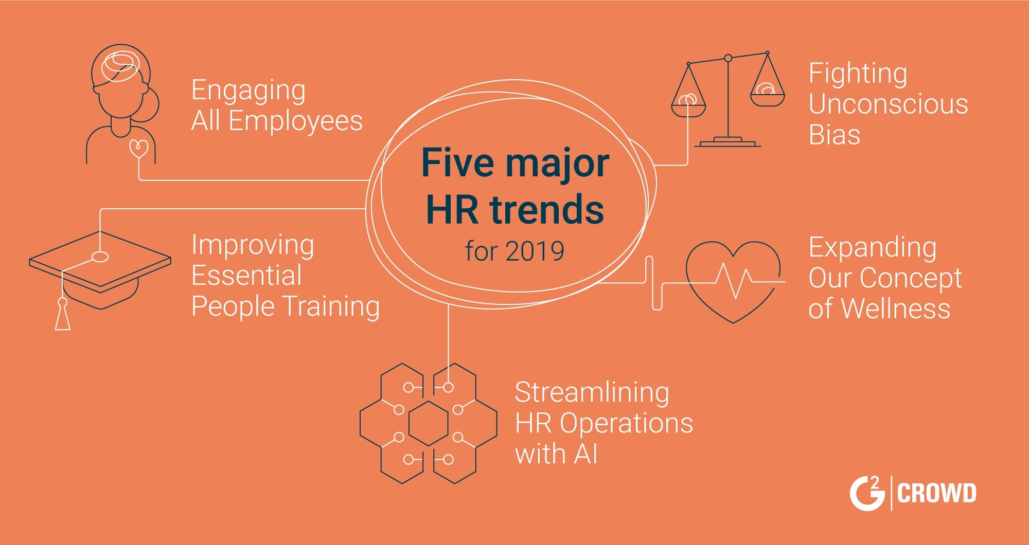 major-hr-trends-for-2019