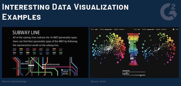 interesting data visualization examples