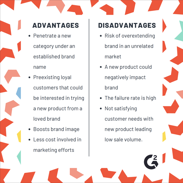 Advantages and disadvantages of a brand extension