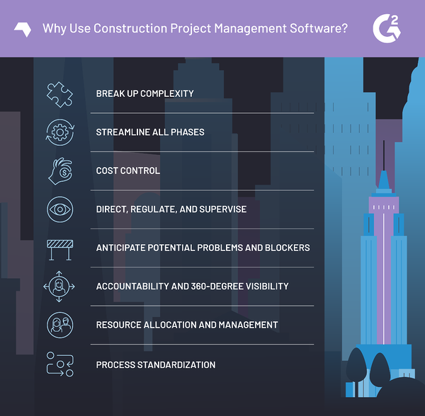 reasons to use construction project management software