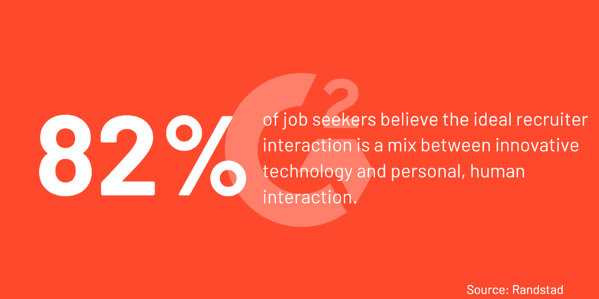 recruiter interaction preferences