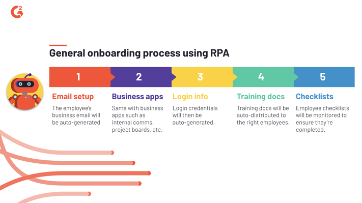 rpa-human-resources