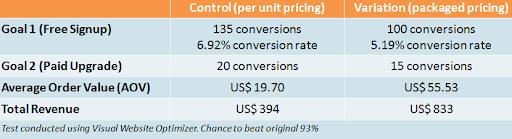server density pricing tiers