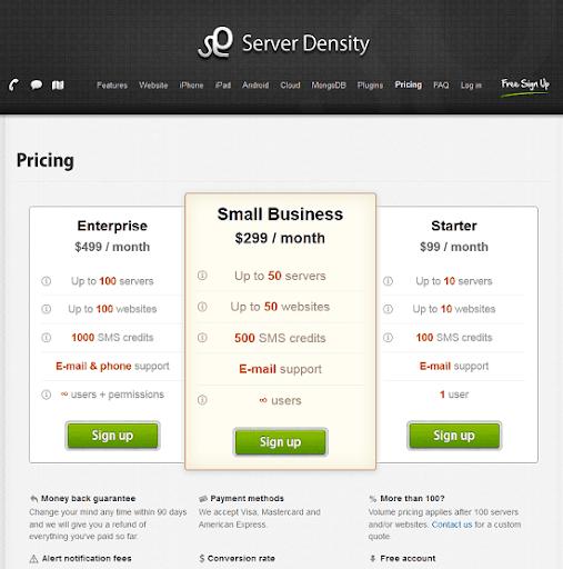 server density pricing