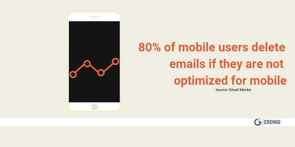 email-marketing-mobile-statistics