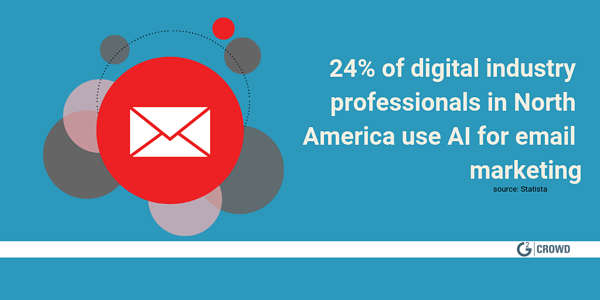 email-marketing-professionals-stats