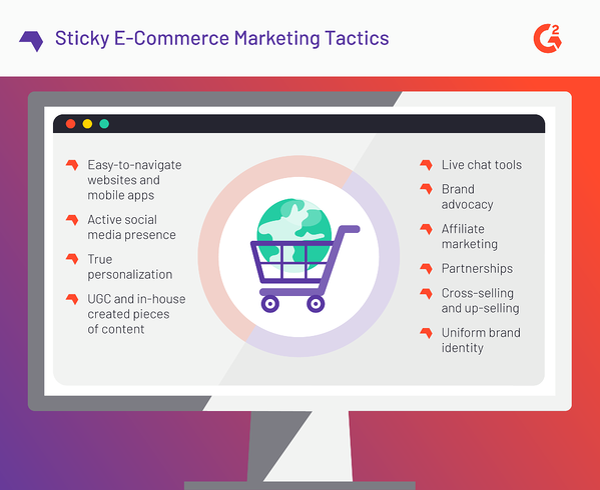 sticky e-commerce marketing tactics