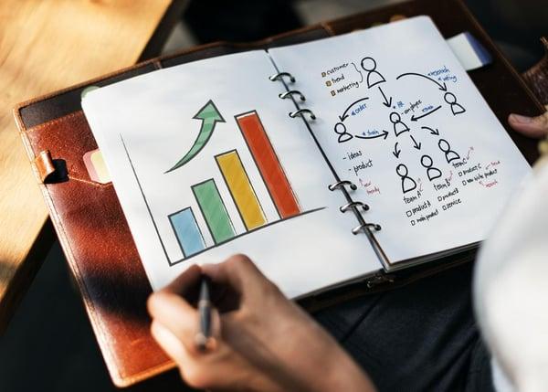 survey metrics