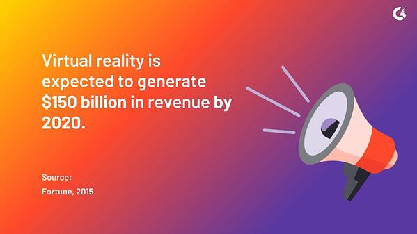 virtual reality adoption statistic