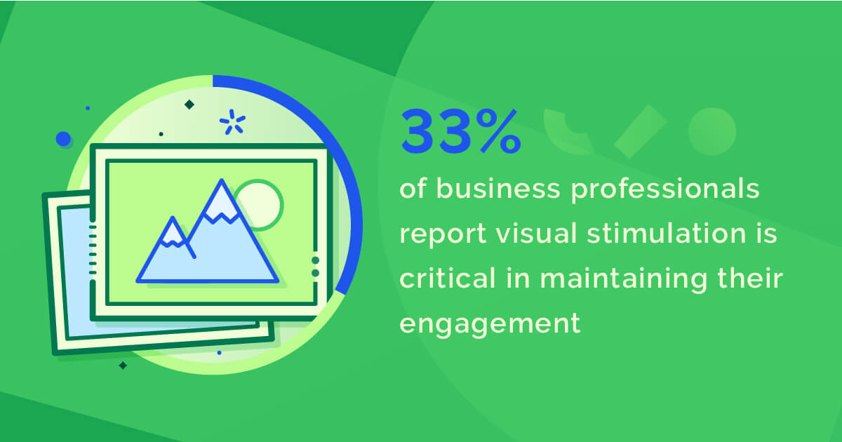 33% of business professionals say visual stimulation is key to their engagement