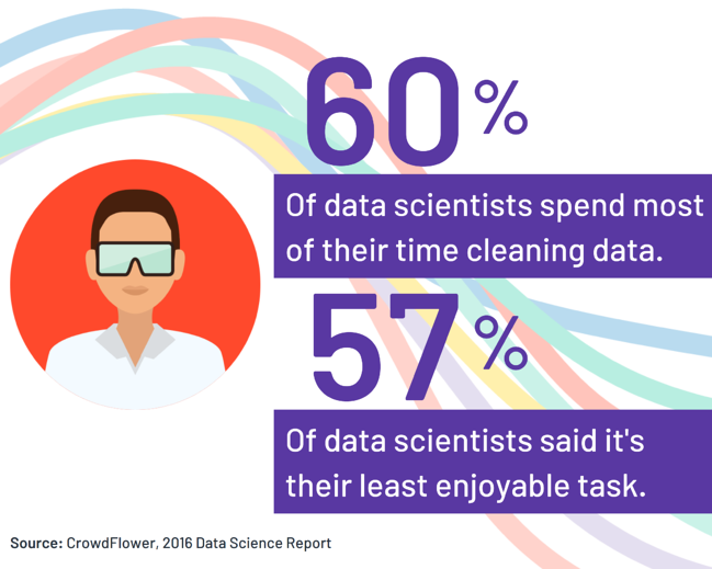 what do data scientists do