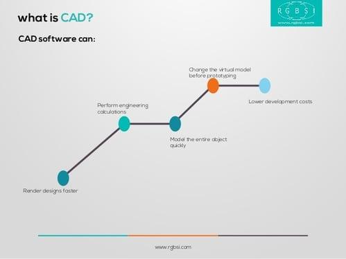 cad-benefits
